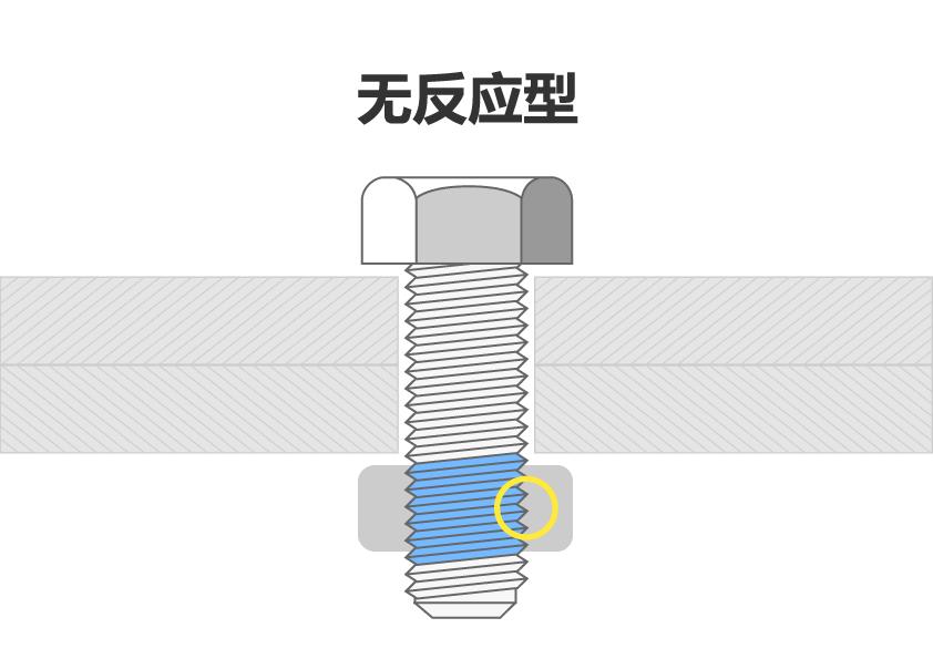 螺丝松动反应型和非反应型的说明