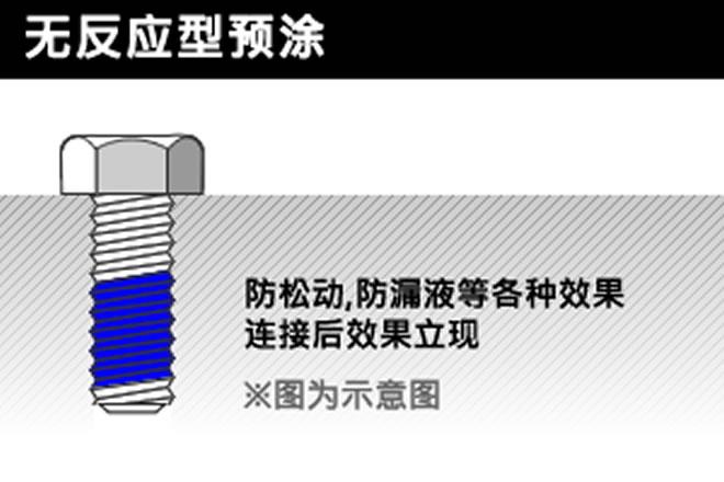 非反应性涂层工艺的模型图,可防止螺丝松动