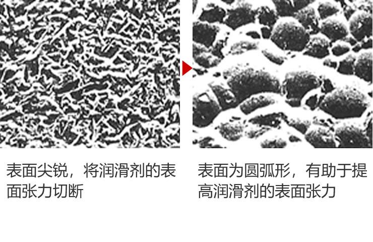 WPC加工精密喷丸处理(机械零件,切削工具,模具)金属结构照片