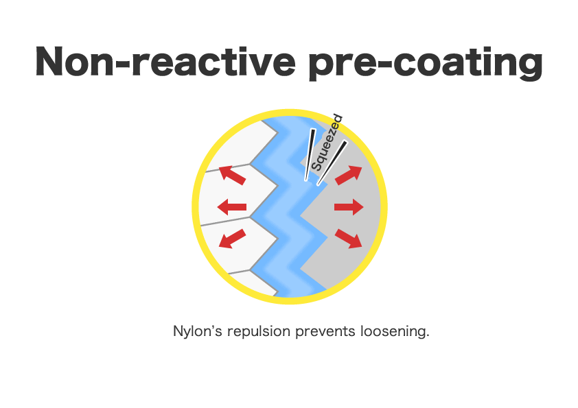 Explanation of reactive and non-reactive type of screw to prevent loosening