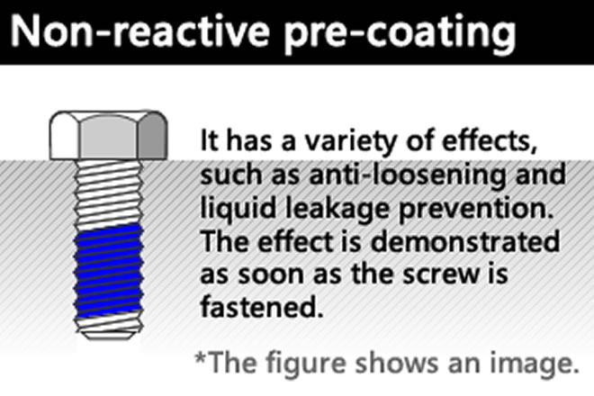 Model drawing of non-reactive type coating process to prevent loosening of screws